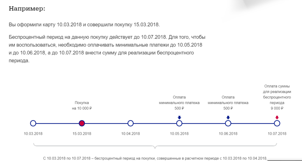 карта почта банк 120 дней без процентов