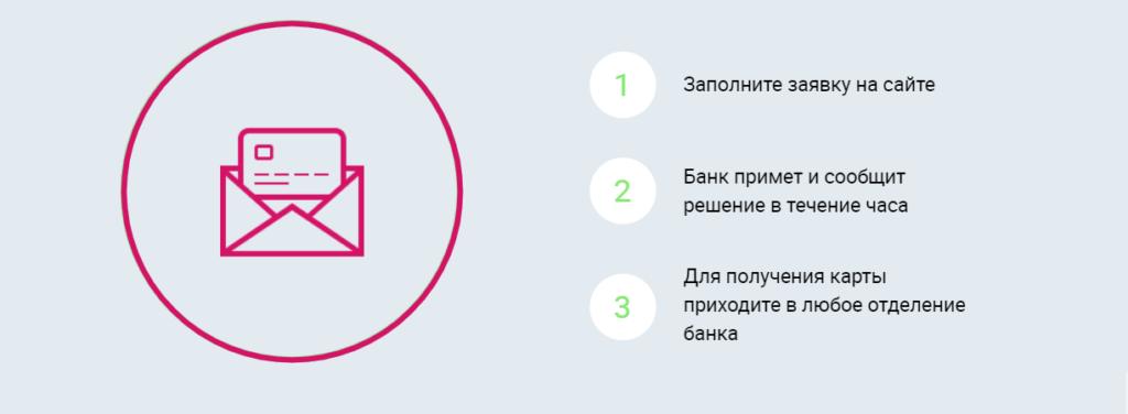 Кредит пенсионерам в новосибирске в сбербанке