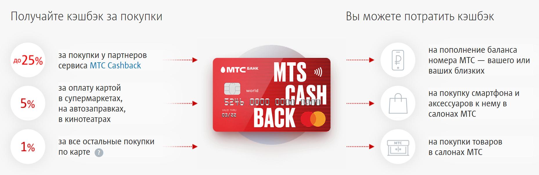 Кредитная карта mts cash back зазвенел королевской монеткой