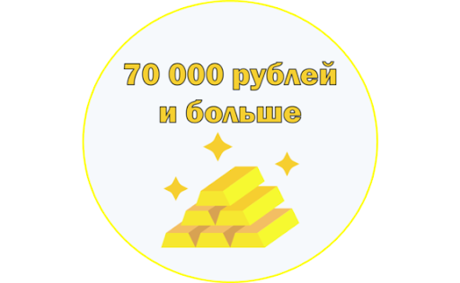 займ 70000 рублей